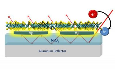 Using a layer of molybdenum disulfide that was less than one nanometer thick, researchers in Rice University's Thomann lab were able to design a system that absorbed more than 35 percent of incident light in the 400- to 700-nanometer wavelength range. Image by Thomann Group/Rice University