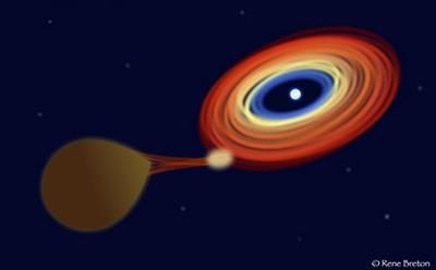 The white dwarf (right) stripping mass from the brown dwarf. Credit: University of Southampton