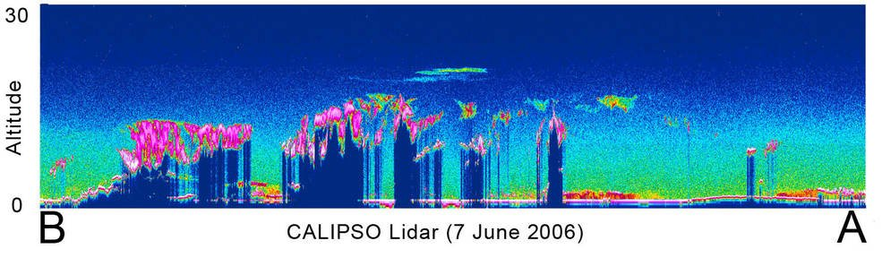 On June 7, during its first day of lidar operations, CALIPSO observed the layers of clouds and aerosols shown here in an orbit over eastern Asia, Indonesia and Australia. Credits: NASA
