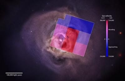 The Perseus galaxy cluster is filled with hot X-ray-emitting gas, as seen in this image from NASA's Chandra X-ray Observatory. Astronomers using the Soft X-ray Spectrometer aboard the Hitomi satellite have, for the first time, mapped the motion of this gas and determined its velocity structure across a large part of the cluster. The square overlay, which spans about 195,000 light-years at the cluster's distance, shows the area observed by Hitomi. Colors correspond to the detected gas speeds, with bluer colors indicating faster motion toward Earth and redder colors showing greater velocities in the opposite direction, as indicated by the scale at right. The image is 10.7 arcminutes across. Credit: University of Southampton