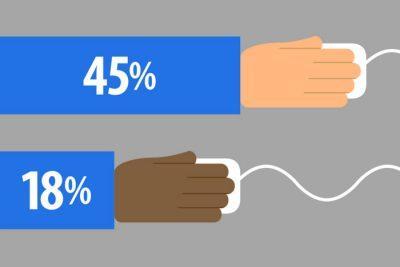Researchers at Washington University School of Medicine in St. Louis found that fewer than half of European-American people who were asked to go to a website as part of a medical research study ever followed up by visiting the website. Among African-American participants, only 18 percent went online. Both groups had high school educations and lived above the poverty line. The numbers were lower among those who didn't have such education or whose household incomes were below the poverty line. Image: Michael Worful