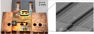 A semiconductor laser chip (lower left, center) measuring approximately 3mm x 1.5mm contains 10 lasers. A scanning electron microscopy magnification (right) shows one of the laser cavities. Periodic slits in the thin-film top metal layer provide the distributed feedback in the cavity.