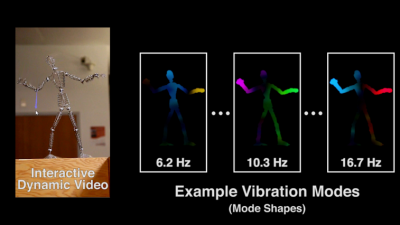 """To simulate objects, researchers analyzed video clips to find """"vibration modes"""" at different frequencies that each represent distinct ways that an object can move. By identifying these modes' shapes, the researchers can begin to predict how these objects will move in new situations. Image: Abe Davis/MIT CSAIL"""