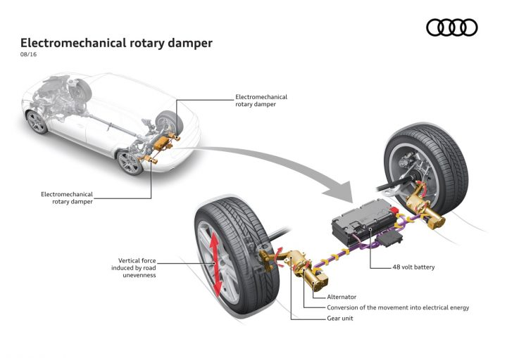 eROT system offers a more comfortable ride, saves space and harvests otherwise wasted energy. Image credit: audi-mediacenter.com.