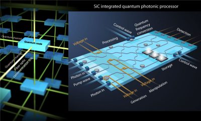 An artist's conception of a quantum node lattice with a detailed inset of the silicon-carbide integrated photonic processor within one of the quantum nodes. Image credit: University of Rochester