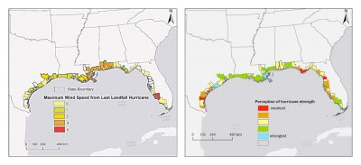 Princeton University-led research found that people's view of future storm threat is based on their hurricane experience, gender and political affiliation, despite ample evidence that Atlantic hurricanes are getting stronger. This could affect how policymakers and scientists communicate the increasing deadliness of hurricanes as a result of climate change. The figure above shows the wind speed of the latest hurricane landfall (left) on the U.S. Gulf Coast by county up to 2012, with red indicating the strongest winds. The data on the right show for the same area, by county, public agreement with the statement that storms have been strengthening in recent years, which was posed during a 2012 survey. Blue indicates the strongest agreement, while red equals the least agreement. Image credit: Ning Lin, Department of Civil and Environmental Engineering