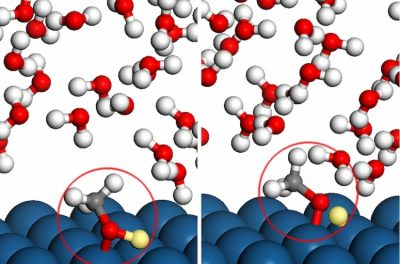 Modeling how methanol interacts with platinum catalysts inside fuel cells in realistic environments becomes even more complicated because distances between the atoms can change as molecules dance near the charged surface. Image credit: Manos Mavrikakis