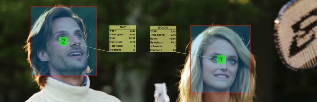 social-interaction-picture-eye-tracking-e1457083451484