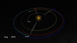 On Aug. 21, 2016, NASA reestablished contact with the sun-watching STEREO-B spacecraft, after communications were lost in October 2014. STEREO-B is one of two spacecraft of the Solar Terrestrial Relations Observatory mission, which over the course of their lifetime have viewed the sun from vantage points such as the ones shown here, on the other side of the sun from Earth. This graphic shows the positions of the two STEREO spacecraft and their orbits in relation to Earth, Venus, Mercury and the sun. Credits: NASA