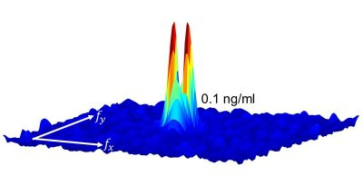 Researchers can detect spatial frequencies of a fluorescent image, which are then analyzed to sense the target fluorescence signal through the skin. Credit: Ozcan Research Group/UCLA