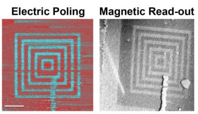 """The researchers use electric fields to create concentric boxes of """"up"""" and """"down"""" ferroelectric polarization (shown left in red and turquoise) in the lutetium ferrite film. They then use photo emission electron microscopy at the Advanced Light Source to read out the magnetic structure from this region, demonstrating that the magnetism directly tracks the ferroelectric structure even though no magnetic fields were applied. The scale bar is 5 microns. Image credit: James Clarkson, Alan Farhan, and Andreas Scholl/Berkeley Lab"""