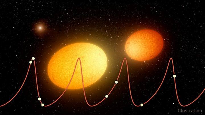 """This artist's concept depicts """"heartbeat stars,"""" which have been detected by NASA's Kepler Space Telescope and others. Image credit: NASA/JPL-Caltech"""