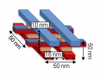 A figure depicting the structure of stacked memristors with dimensions that could satisfy the Feynman Grand Challenge