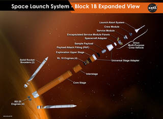 n expanded view of the Block IB configuration of NASA's Space Launch System rocket, including the four RL10 engines. Credits: NASA