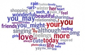 Word cloud of words more likely to be associated with females among male authors.