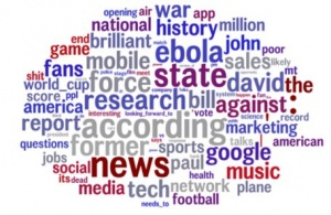 Word cloud of words more likely to be associated with males among female authors.