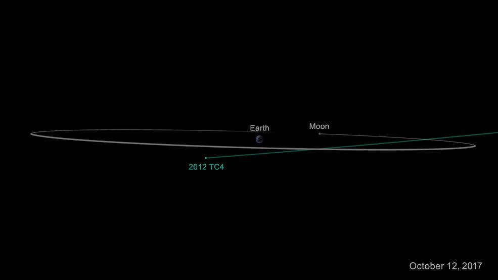 asteroid tracking - photo #45