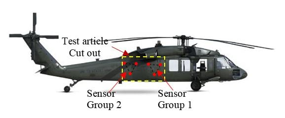 UH60 with sensors