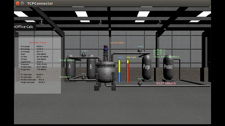 Screen capture shows a chemical processing plant in which critical parameters are rising due to false process data and control commands injected by an attacker.