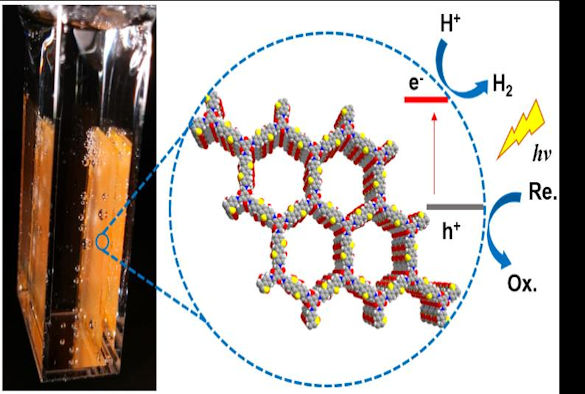 Organic catalyst material for photocatalytic hydrogen evolution. Image credit: University of Liverpool