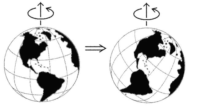 True polar wander occurs when the entire Earth shifts relative to its spin axis. Illustration by Victor C. Tsai/Wikimedia Commons