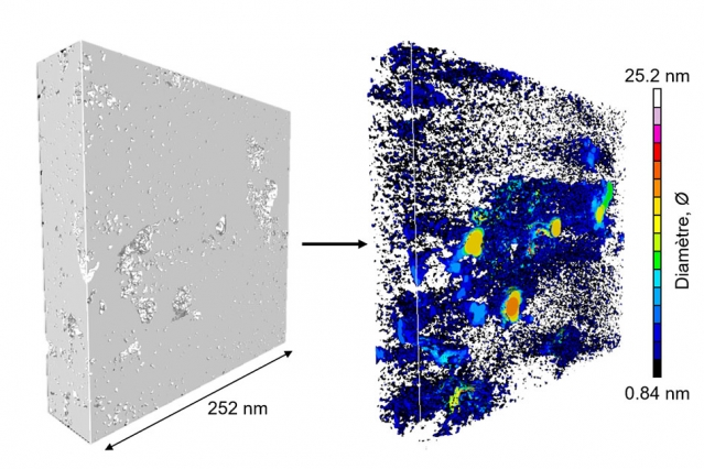 Using a high-resolution system called electron tomography, researchers probed a tiny sample of kerogen to determine its internal structure. At left, the sample as seen from the outside, and at right, the detailed 3-D image of its internal pore structure. Image: Courtesy of the researchers / MIT