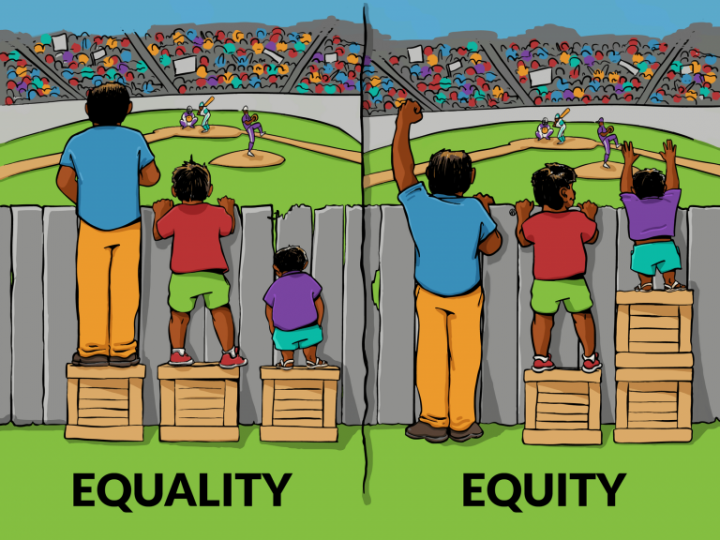 Difference between equality and equity. Image credit: Interaction Institute for Social Change | Artist: Angus Maguire.