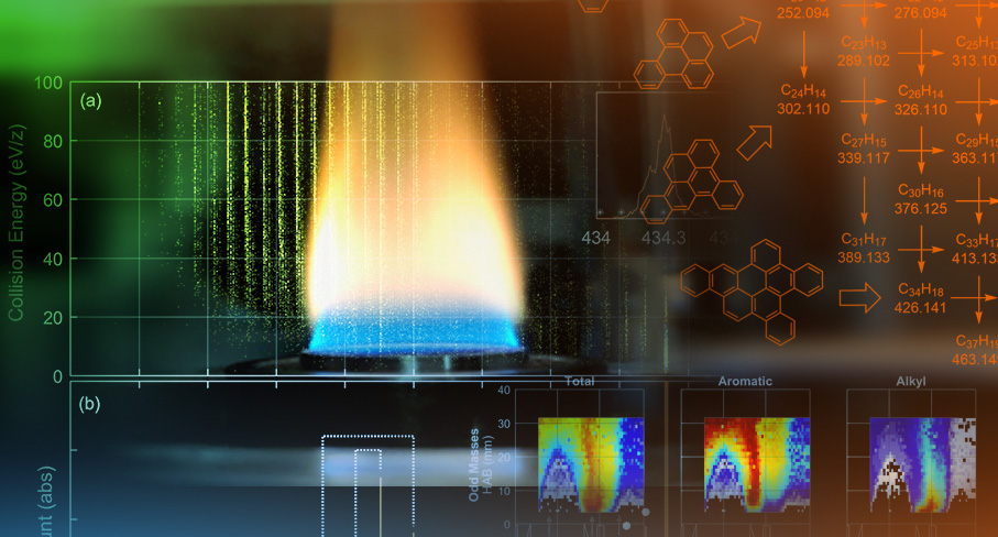Image of a flame that was sampled by Sandia National Laboratories scientists against the backdrop of mass spectra and polycyclic aromatic hydrocarbon compounds found inside the flame. (Image courtesy of Sandia National Laboratories)