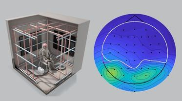 "Left: Schematic drawing of human magnetoreception test chamber at Caltech. This diagram was modified from the figure ""Center of attraction"" by C. Bickel (Hand, 2016) with permission. Right: An example of the brain's drop in alpha-wave power, following brief rotations of the magnetic field through an individual's head. Dark blue indicates the drop in alpha wave intensity. Credit: Left: Science. Right: Caltech"