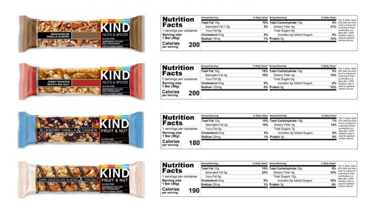 Researchers asked participants for one experiment to imagine buying one of these granola bars using different visual perspectives.