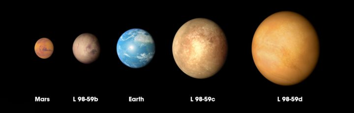 The three planets discovered in the L98-59 system by NASA's Transiting Exoplanet Survey Satellite (TESS) are compared to Mars and Earth in order of increasing size in this illustration. Credits: NASA's Goddard Space Flight Center