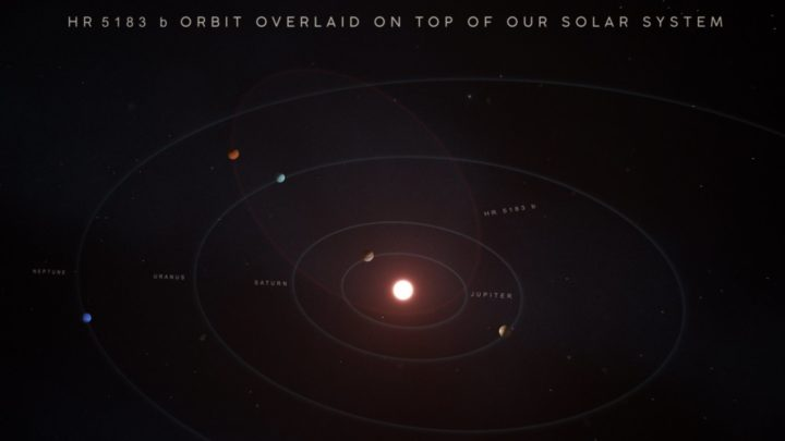 This illustration compares the eccentric orbit of HR 5183 b to the more circular orbits of the planets in our own solar system. Image credit: W. M. Keck Observatory/Adam Makarenko