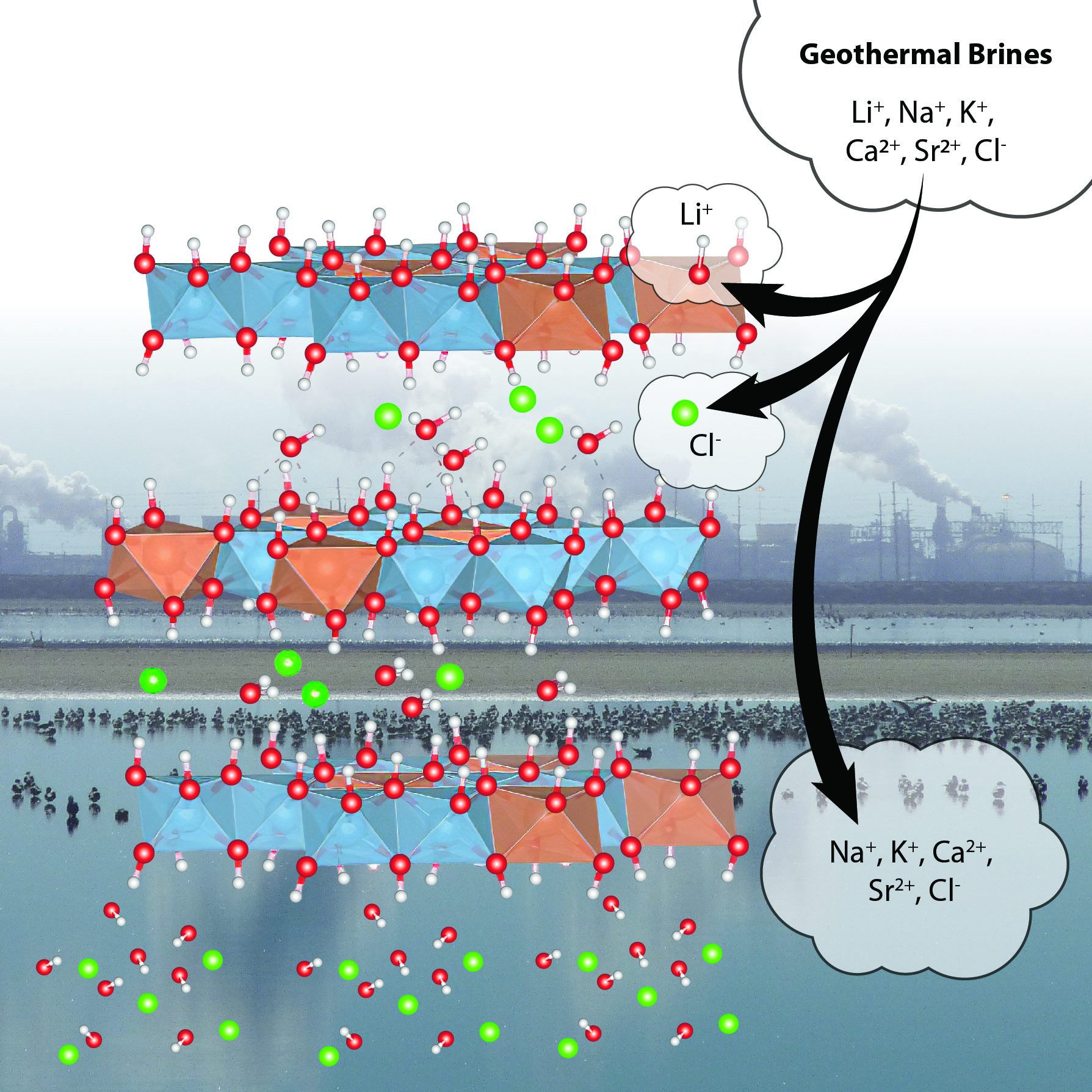 ORNL develops sorbent to recover lithium from geothermal brines - technology