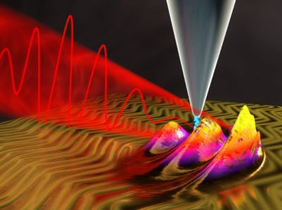 Resolution taken to the extreme: Using a combination of ultrashort laser pulses (red) and a scanning tunnelling microscope, researchers at the Max Planck Institute for Solid State Research are filming processes in the quantum world. They focus the laser flashes on the tiny gap between the tip of the microscope and the sample surface, thus solving the tunneling process in which electrons (blue) overcome the gap between the tip and the sample. In this way, they achieve a temporal resolution of several hundred attoseconds when they image quantum processes such as an electronic wave packet (coloured wave) with atomic spatial resolution. Credit: Dr. Christian Hackenberger, MPG