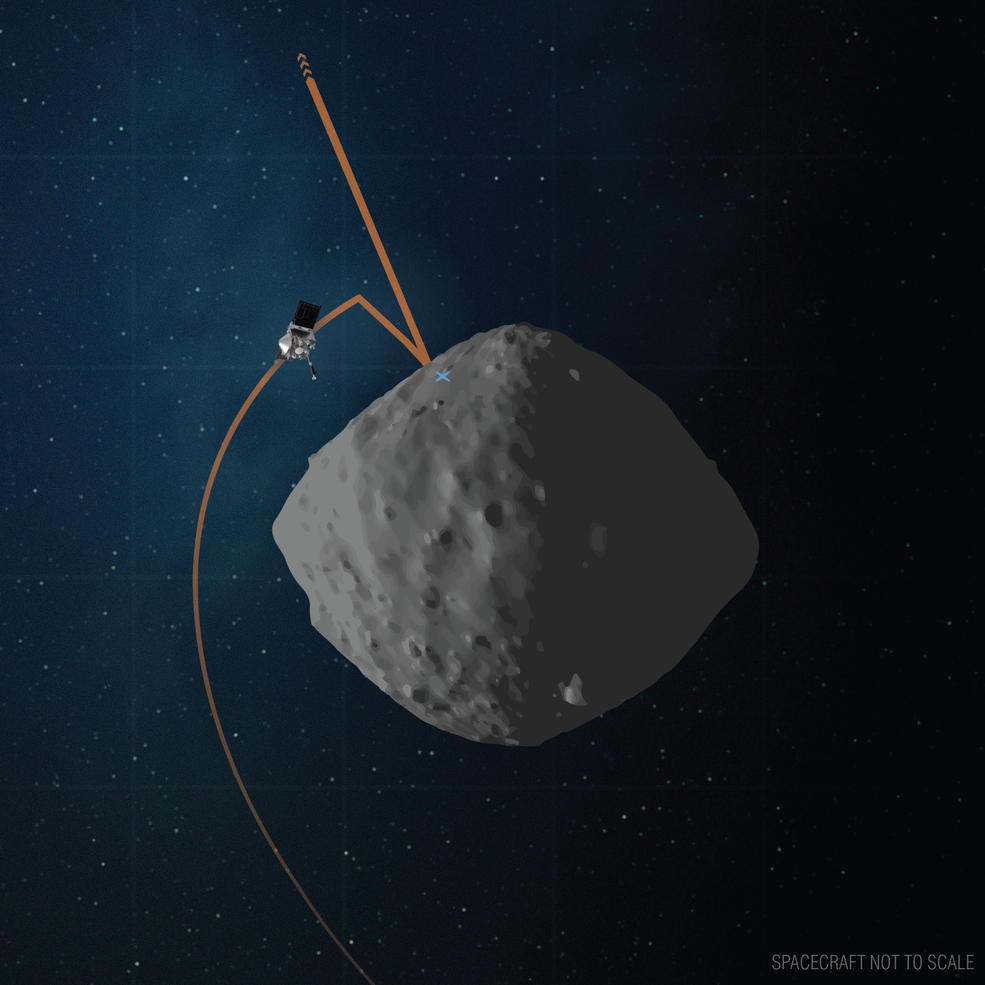 NASA's OSIRIS-REx is One Rehearsal Away from Touching Asteroid Bennu - technology