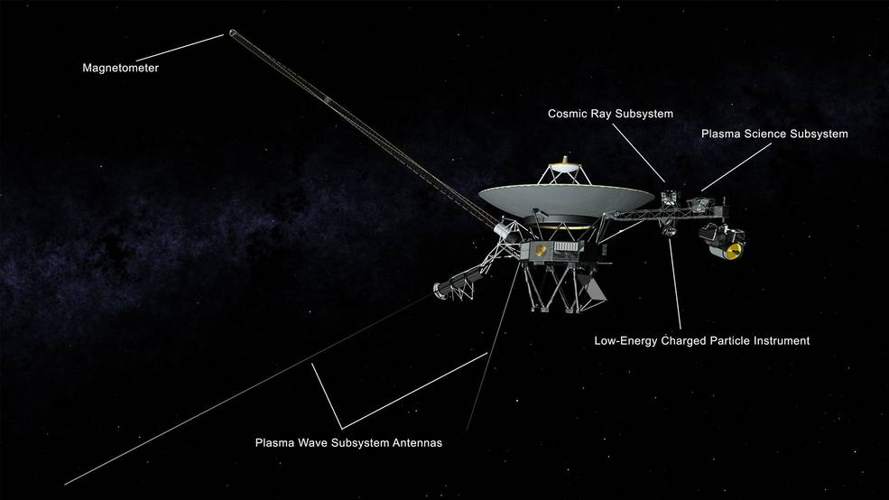 As NASA's Voyager 1 Surveys Interstellar Space, Its Density Measurements Are Making Waves - technology
